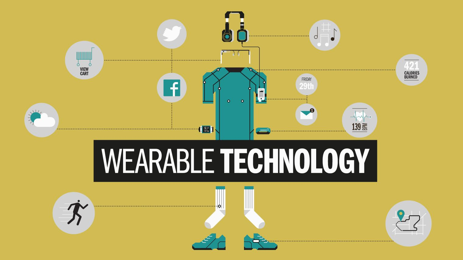 The Power Of Wearables Are They Helping Us Orange Blog
